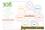 emotionastatesohow you :eet abouwhat youreaoinaanowThe Seven Basic EmotionsResearchers over the past century have determined that regardless of race, ethnicity, or cultural upbringing, all human beings contract the same muscles in the face when experiencing seven different emotions: joy, sadness,