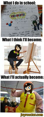 What I do in school:7, ^2*^02-/,jMehr'. f*u*go,c &Ui^t.M&What I think I'll become:What I'll actually become: