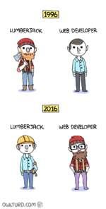 LUMBERJACK WEB DEVELOPERlumberjack web developerowltupd. com